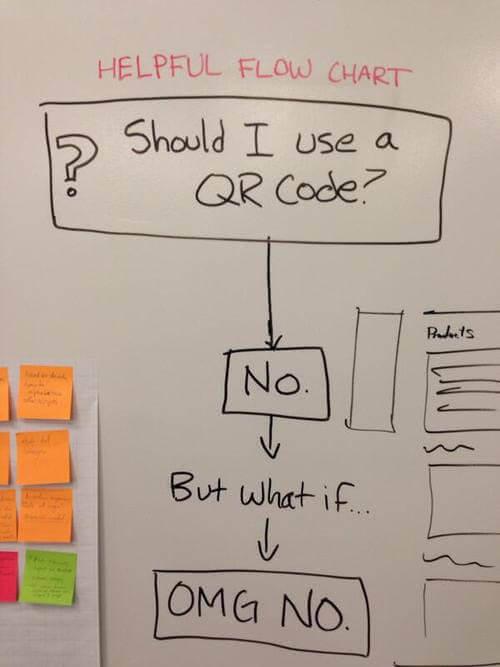 Whiteboard QR code